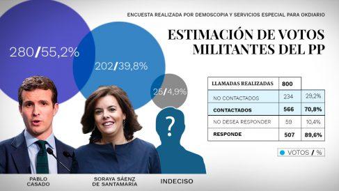 elecciones-pp-interior
