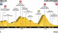 Etapa 15 Tour de Francia: Etapa de hoy, domingo 22 de julio