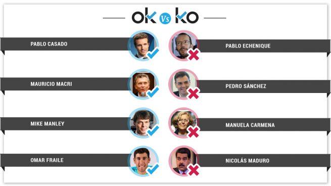 Los OK y KO del domingo, 22 de julio