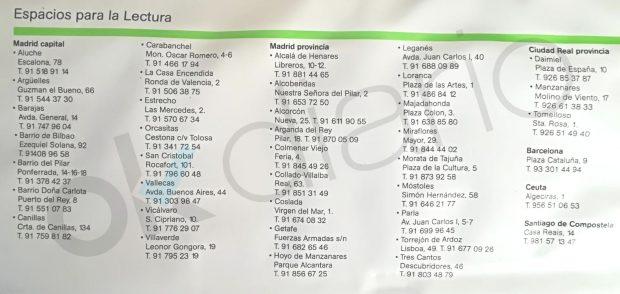 Listado de bibliotecas de la Fundación Caja Madrid antes del año 2012.