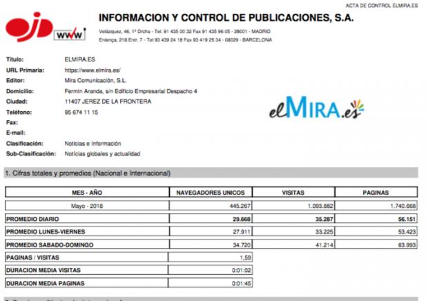 El Ayuntamiento socialista de Jerez da más de 60.000 € a un medio fundado por cargos del PSOE