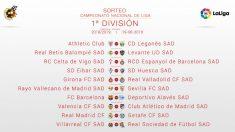 Real Madrid – Getafe, Barcelona – Alavés y Valencia – Atlético, platos fuertes en la primera jornada de Liga Santander. (RFEF) | Sorteo del Calendario de la Liga 2018-2019, en directo