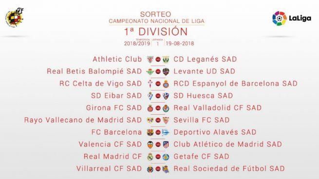 Liga Bbva Calendario Y Resultados.Calendario De Laliga De Futbol 2018 19 Todos Los Emparejamientos