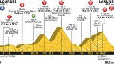 Etapa 19 Tour de Francia: Etapa de hoy, viernes 27 de julio