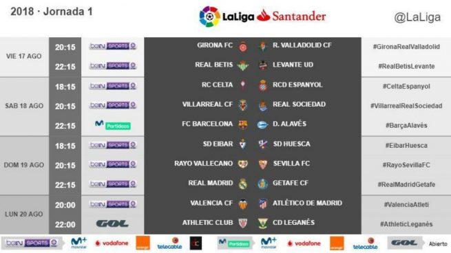 Calendario Del Barcelona.Calendario Liga 2018 2019 Real Madrid Y Barcelona Debutan En Liga A