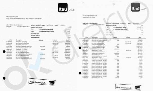 Cuentas bancarias a nombre de Rafaello y Amalfi en el Banco Itaú de Panamá.