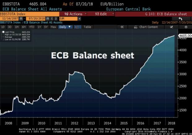 Adictos a la inyección de Draghi