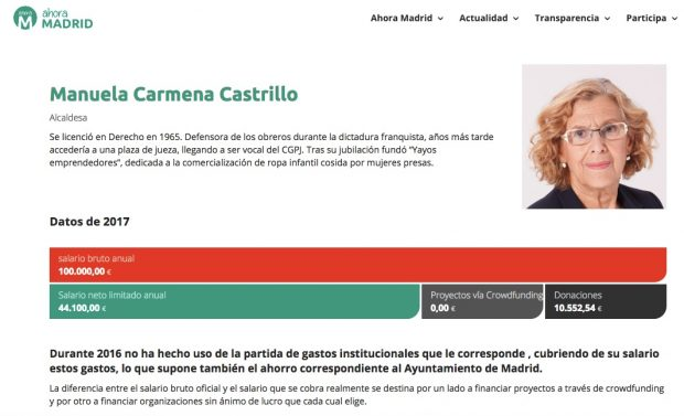 Carmena se sube el sueldo y sus 20 concejales ganan como mínimo 93.624 €