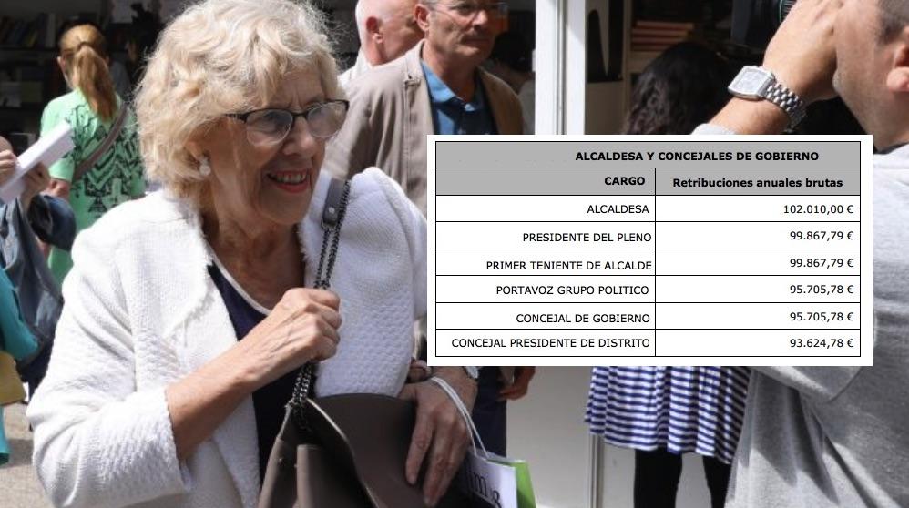 Manuela Carmena y los sueldos.