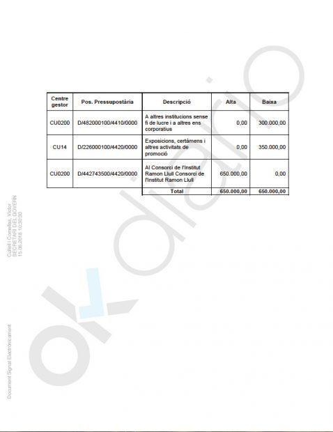 Torra gastó 650.000 euros en montar el 'show' en EEUU en el que se enfrentó con Morenés