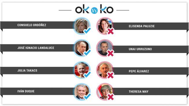 Los OK y KO del miércoles, 8 de agosto