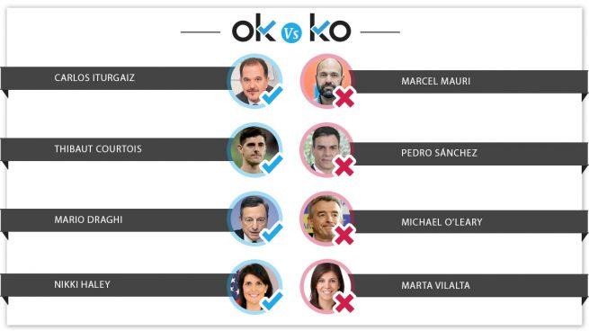 Los OK y KO del viernes, 10 de agosto