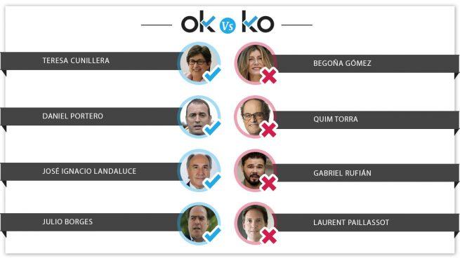 Los OK y KO del sábado, 11 de agosto
