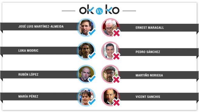 Los OK y KO del domingo, 12 de agosto