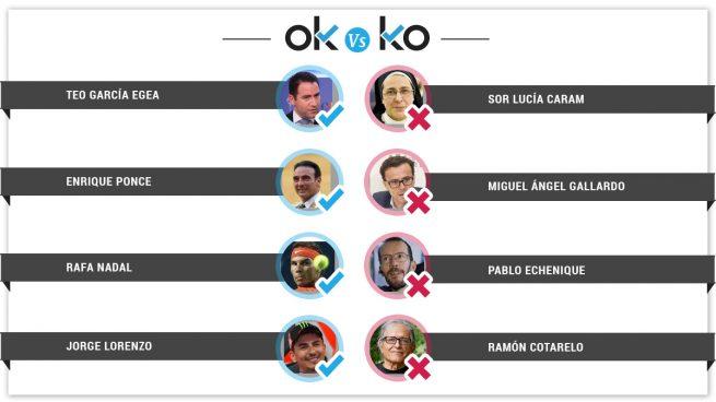 Los OK y KO del lunes, 13 de agosto