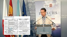 Abel Caballero, alcalde de Vigo, y la documentación de contratos con Ulisesproyect, la empresa organizadora del festival 'O Marisquiño'.
