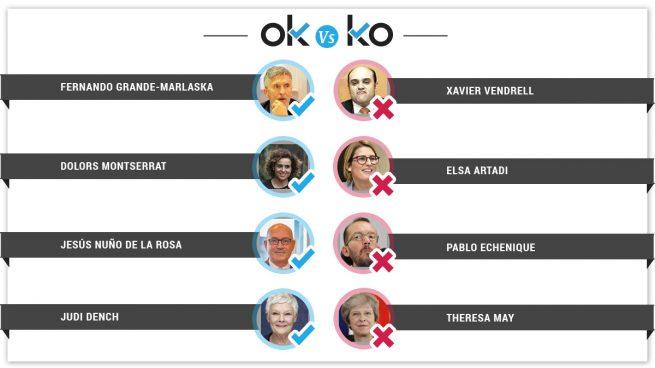 Los OK y KO del miércoles, 29 de agosto