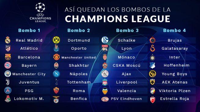 Así quedaron los grupos de la nueva temporada en Champions League