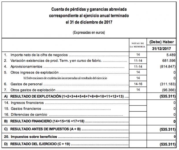 La nueva TV pública valenciana arranca pagando en sueldos 56 veces más de lo que ingresa
