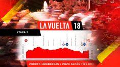 El perfil de la séptima etapa de la Vuelta a España.