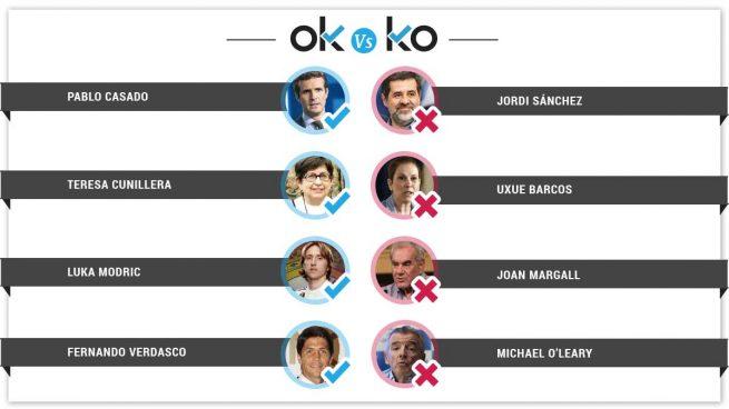 Los OK y KO del viernes, 31 de agosto