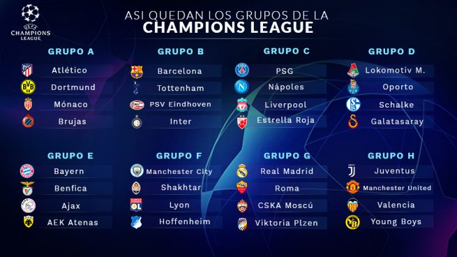 champions league spielplan 2019