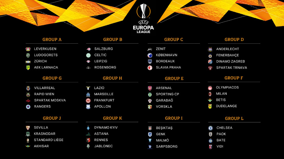 Europa League 2019 Twitter: Así Son Los Grupos De La Europa League 2018-2019