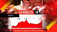 Perfil de la novena etapa de la Vuelta a España.