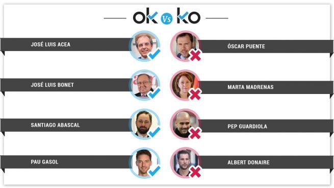Los OK y KO del jueves, 6 de septiembre
