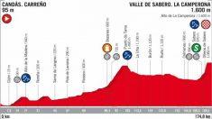 La etapa 13 de La Vuelta a España promete diferencias entre los favoritos.