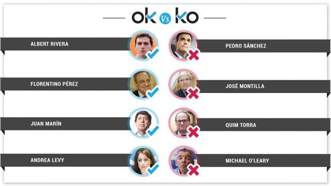 Los OK y KO del sábado, 8 de septiembre