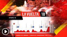 Perfil de la etapa 15 de la Vuelta a España.