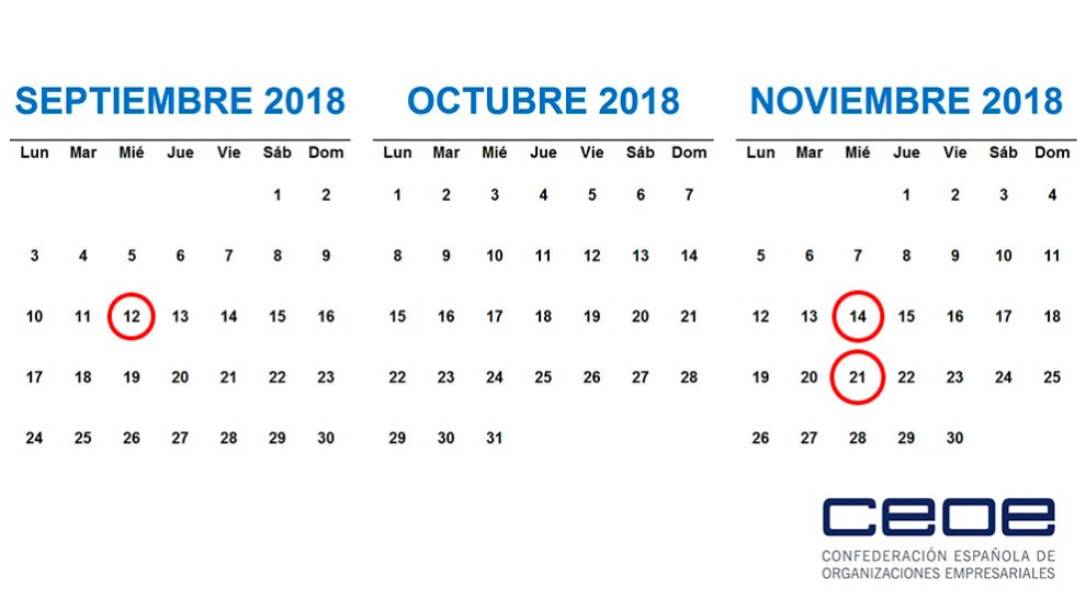 calendario CEOE