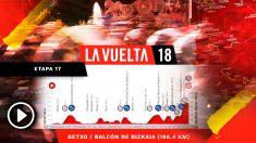 Etapa 17 de la Vuelta a España 2018 hoy, miércoles 12 de septiembre.