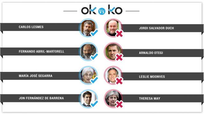 Los OK y KO del martes, 11 de septiembre