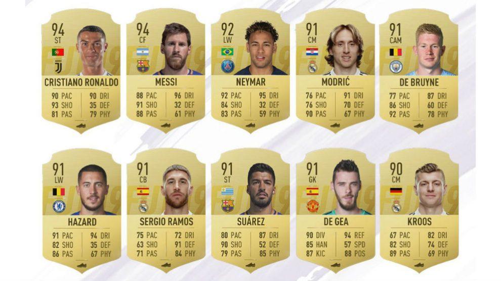 Los 10 mejores jugadores de FIFA 19.