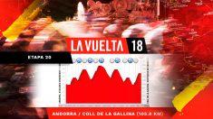 La etapa de la Vuelta Ciclista a España hoy.