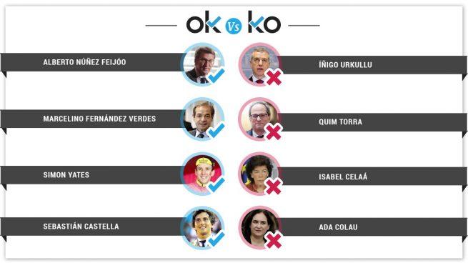 Los OK y KO del sábado, 15 de septiembre