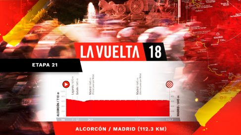 La etapa de la Vuelta a España 2018 hoy.