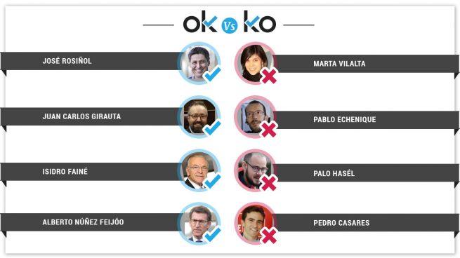 Los OK y KO del martes, 18 de septiembre