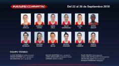 Las 12 convocadas para el Mundial de Tenerife. (FEB)