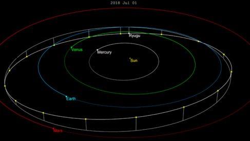 Japón intenta aterrizar en un asteroide