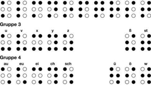 Aprende aquí cómo leer el código Braille