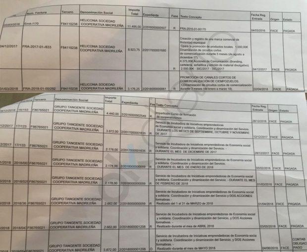 Contratos menores del Ayuntamiento de Ciempozuelos. (Clic para ampliar)