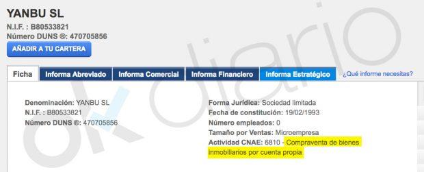 Objeto social de la empresa de Rosa María Mateo
