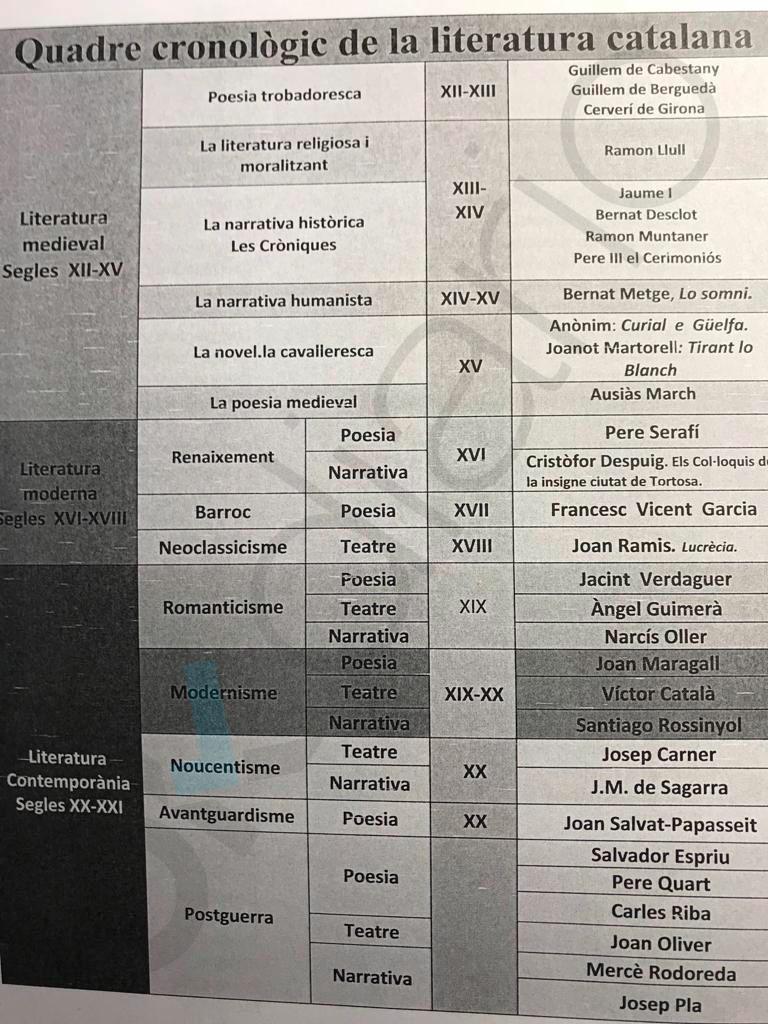 Colegios públicos valencianos enseñan a los alumnos que su idioma es el catalán