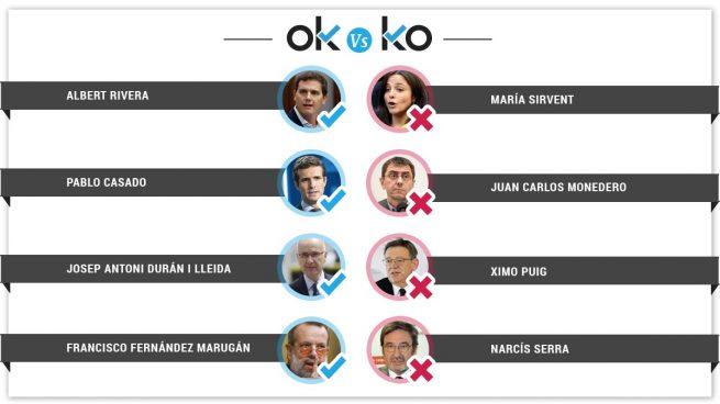 Los OK y KO del viernes, 5 de octubre