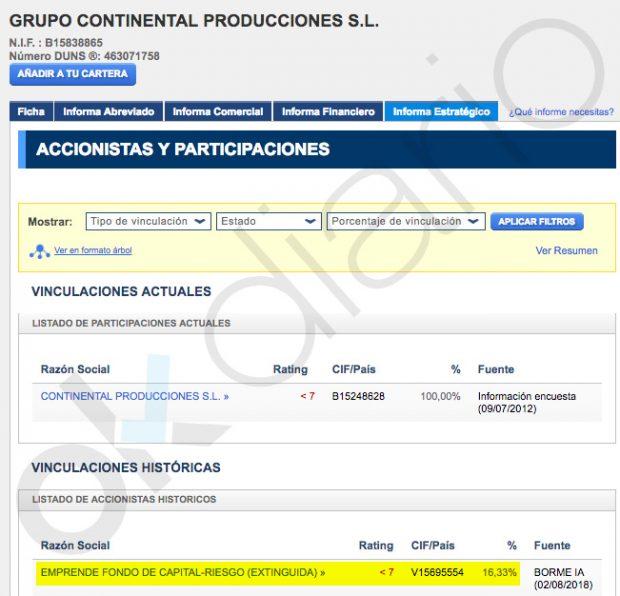Accionariado de la productora del diputado de Podemos en Galicia