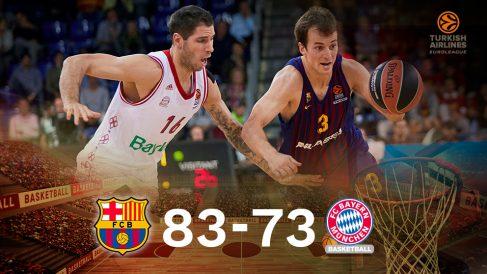 El Barcelona consiguió su primera victoria en la Euroliga tras vencer al Bayern de Múnich.