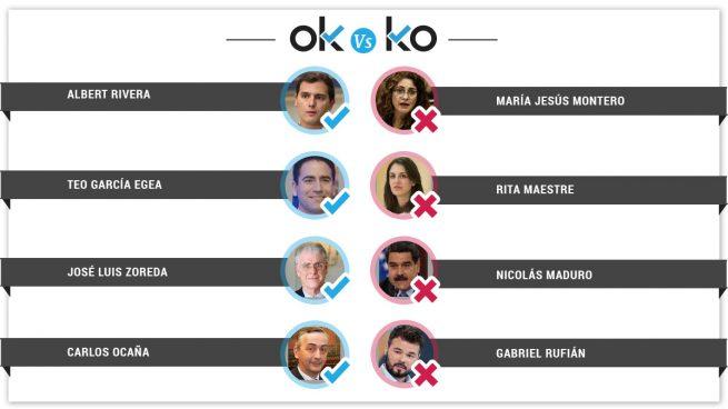 Los OK y KO del viernes, 19 de octubre